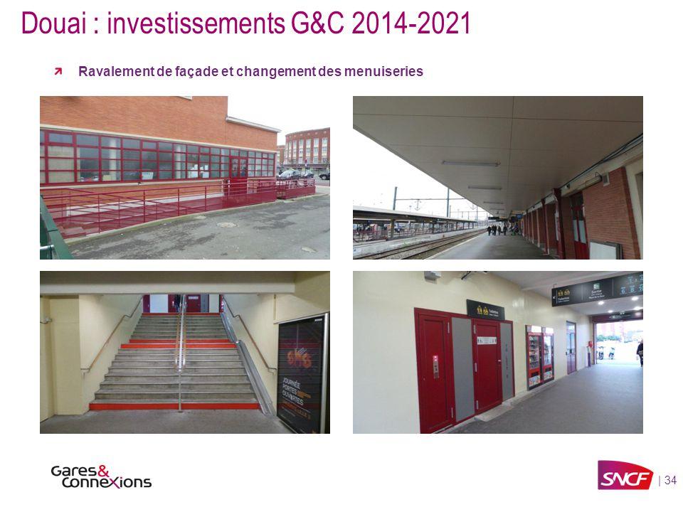 Instance r gionale de concertation gare de douai ppt for Ravalement de facade definition