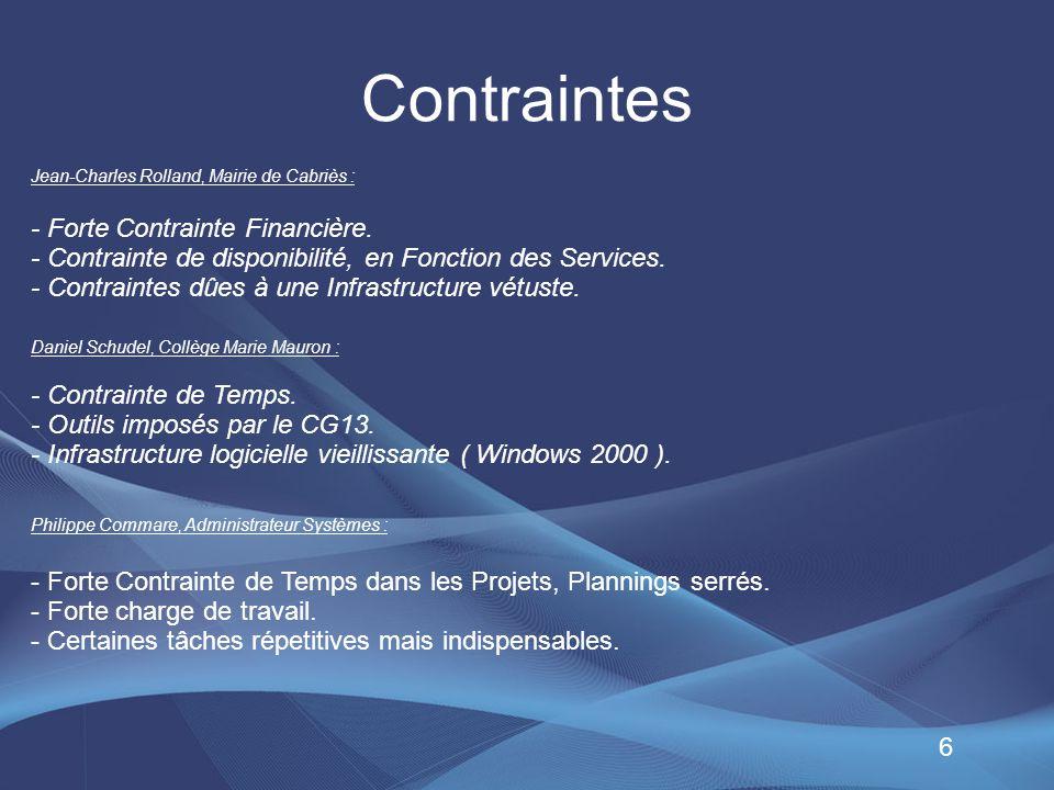 Contraintes - Forte Contrainte Financière.