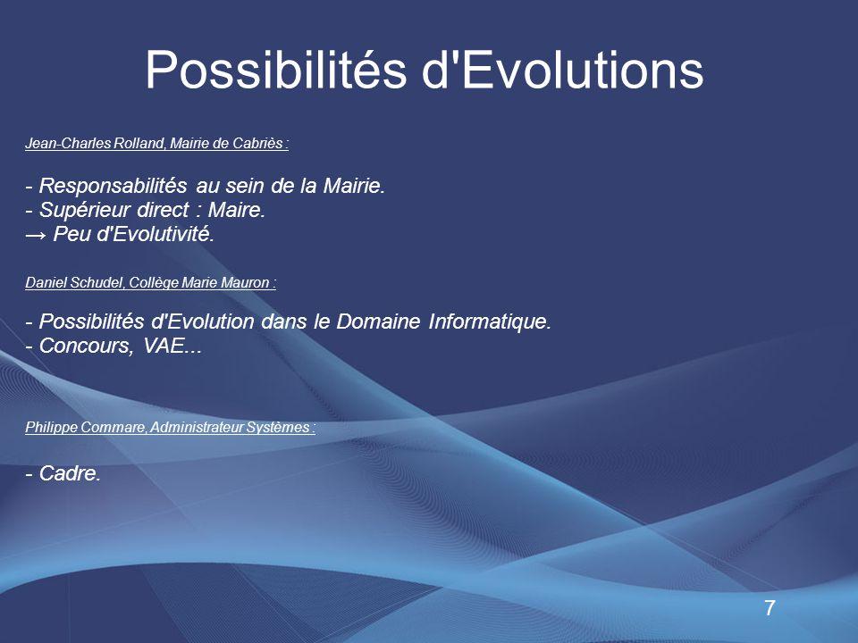 Possibilités d Evolutions