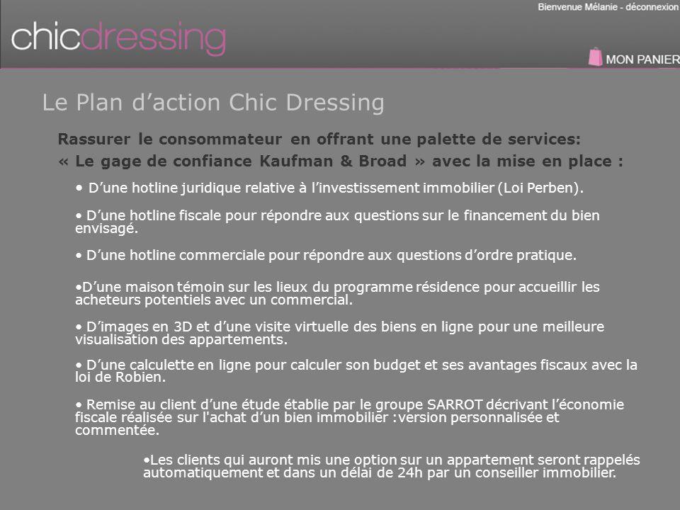 Projet vente priv e immobili re ppt video online t l charger for Dressing 3d en ligne