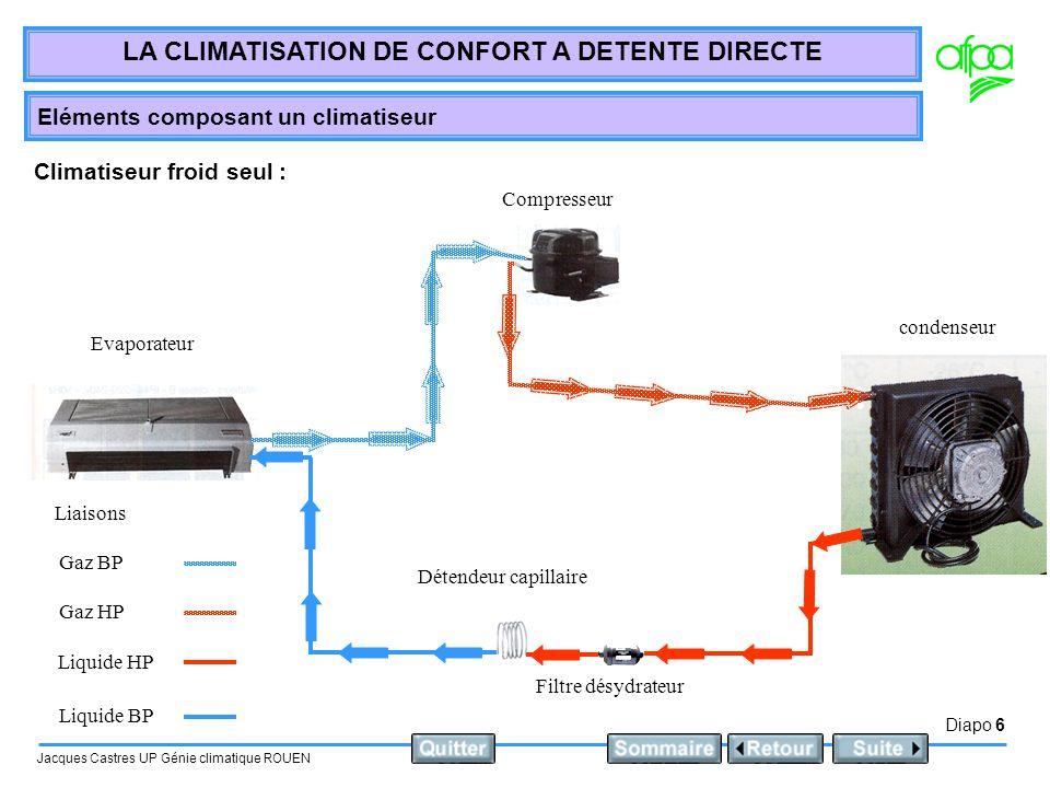 el ments composant un climatiseur ppt video online. Black Bedroom Furniture Sets. Home Design Ideas