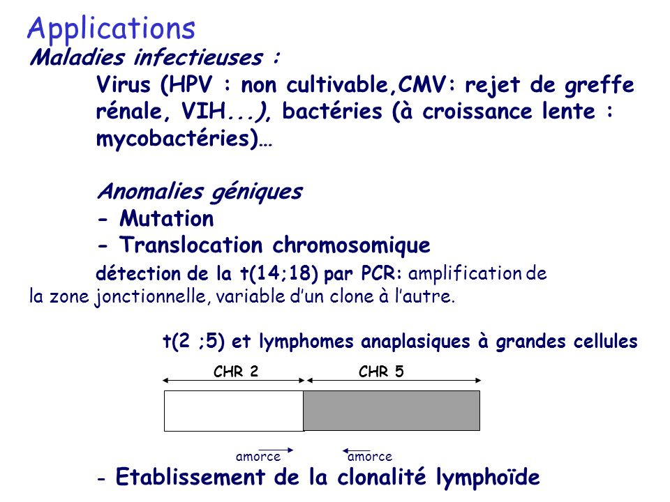 Applications Maladies infectieuses :