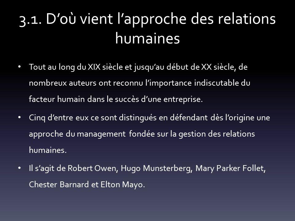 les approches des relations humaines Les approches de la grh  les mouvements de la relations humaines  il englobe tous les détails de la gestion des ressources humaines.