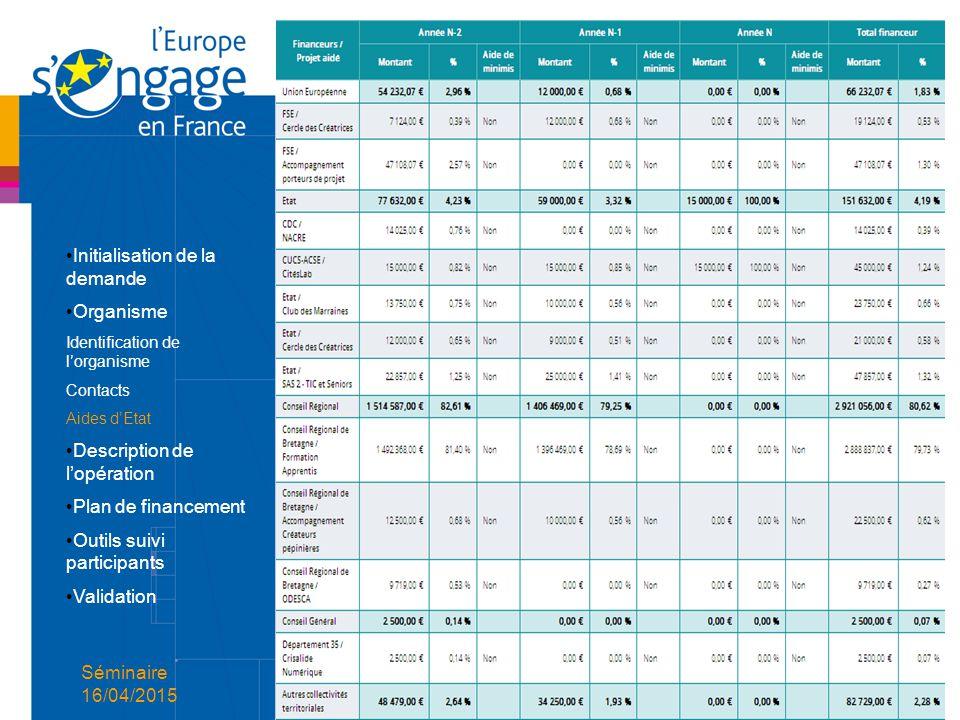 Pr sentation du module demande de financement ppt for Aide de financement