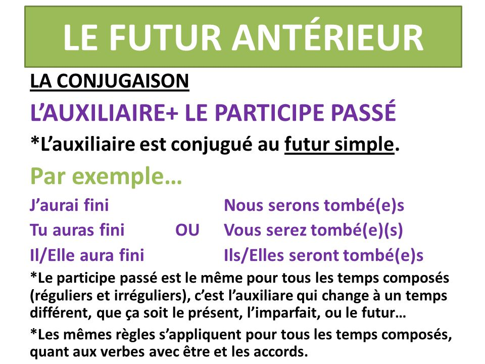 Le futur simple et le futur ant rieur le conditionnel for Le futur interieur
