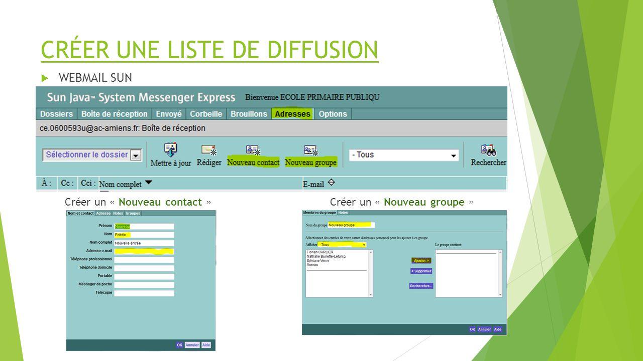 R ception communication et diffusion de l information for Liste de diffusion