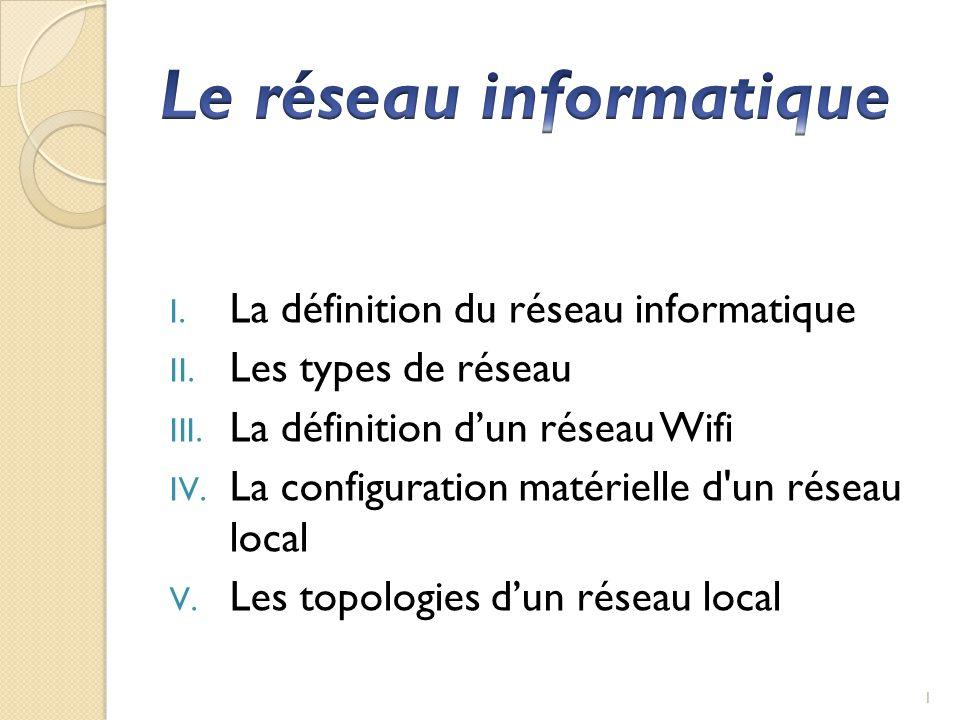 Le r seau informatique ppt video online t l charger for Definition architecture reseau