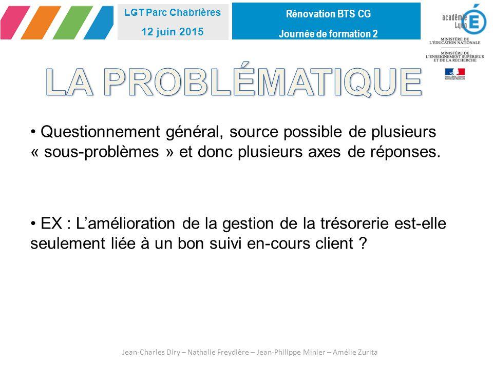 Rénovation BTS CG Journée de formation 2. LGT Parc Chabrières. 12 juin 2015. LA PROBLÉMATIQUE.