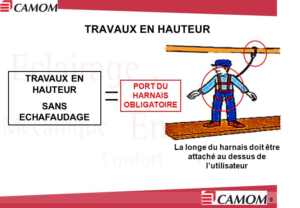 Accueil personnel consignes de securite ppt video online - Formation travail en hauteur port du harnais ...