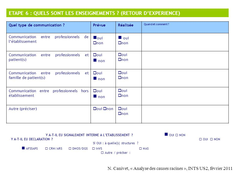 Gestion des risques syst miques en transfusion ppt - Declaration loyers meubles non professionnels ...