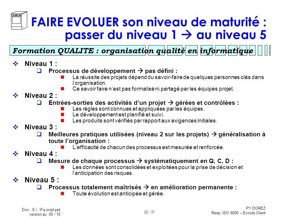 FAIRE EVOLUER son niveau de maturité : passer du niveau 1  au niveau 5