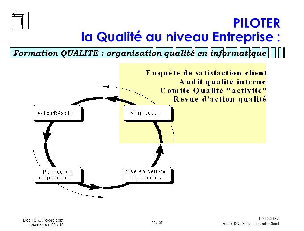 PILOTER la Qualité au niveau Entreprise :