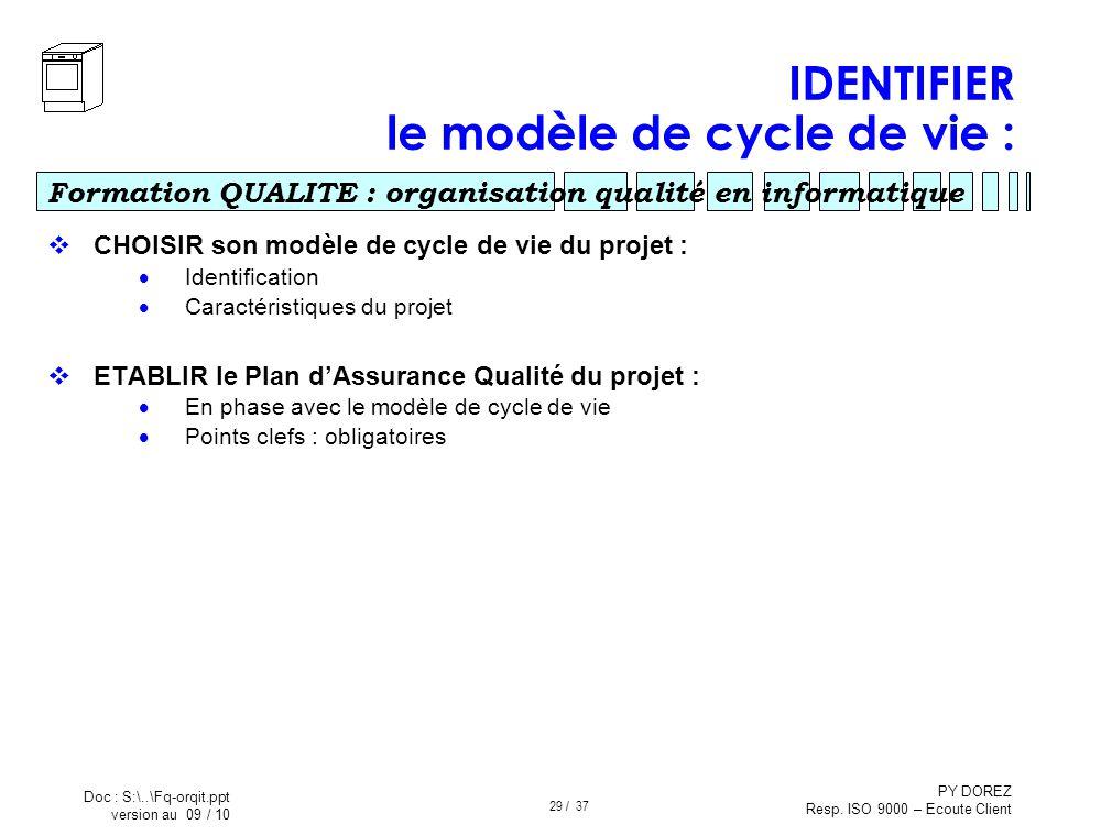 IDENTIFIER le modèle de cycle de vie :