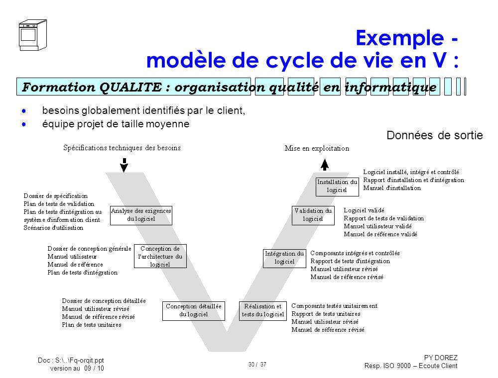 Exemple - modèle de cycle de vie en V :