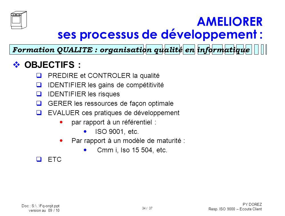 AMELIORER ses processus de développement :