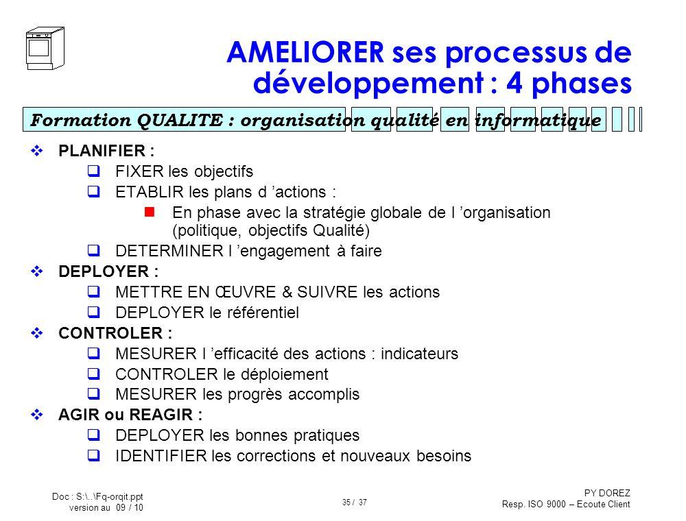 AMELIORER ses processus de développement : 4 phases
