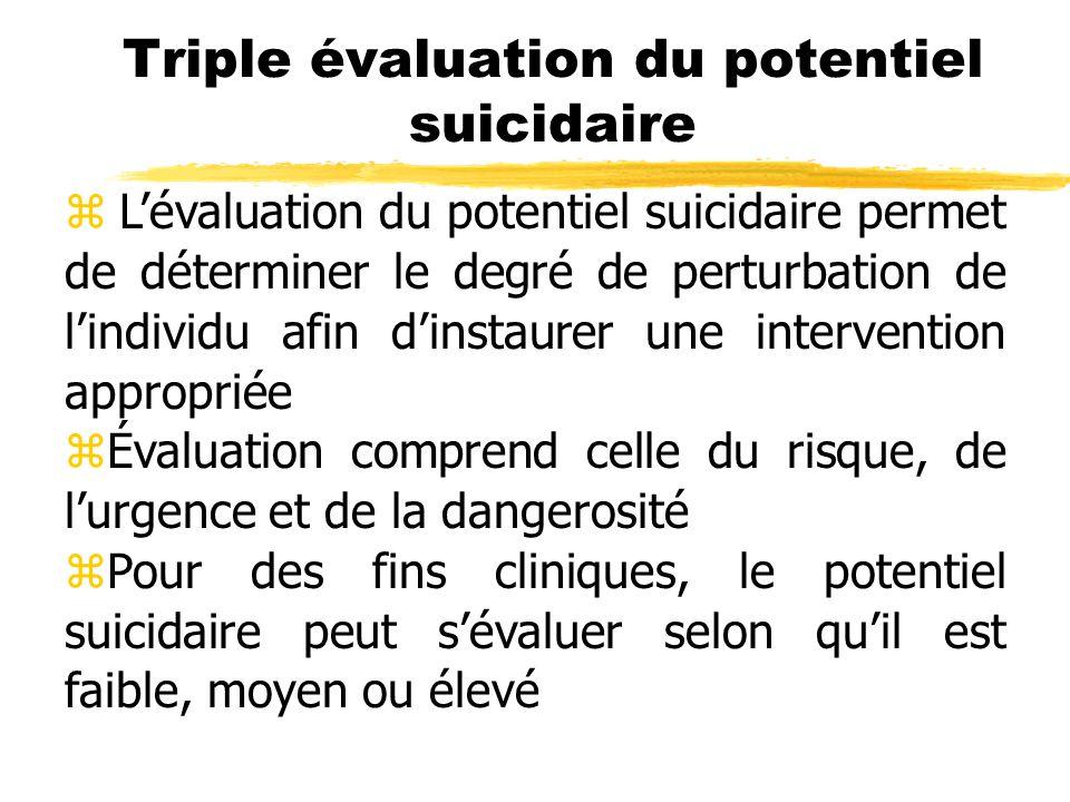 Triple évaluation du potentiel suicidaire