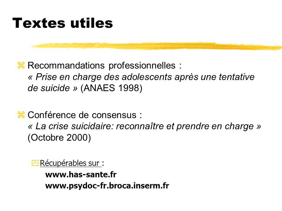 Textes utiles Recommandations professionnelles : « Prise en charge des adolescents après une tentative de suicide » (ANAES 1998)