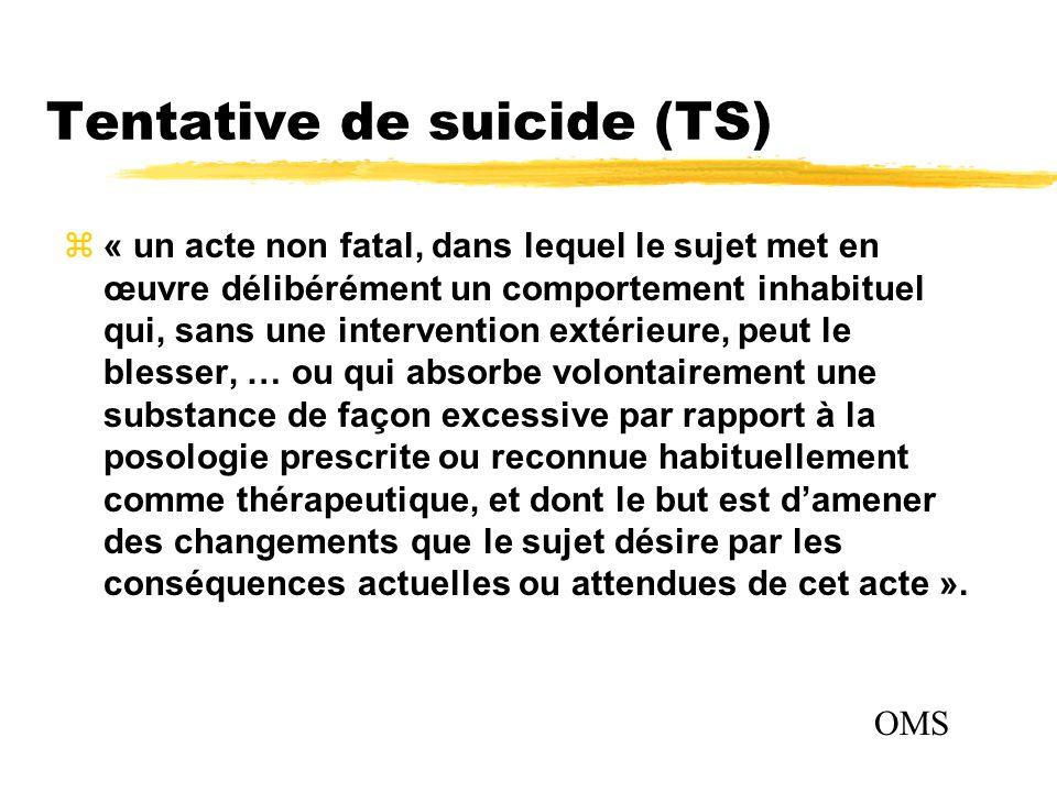 Tentative de suicide (TS)