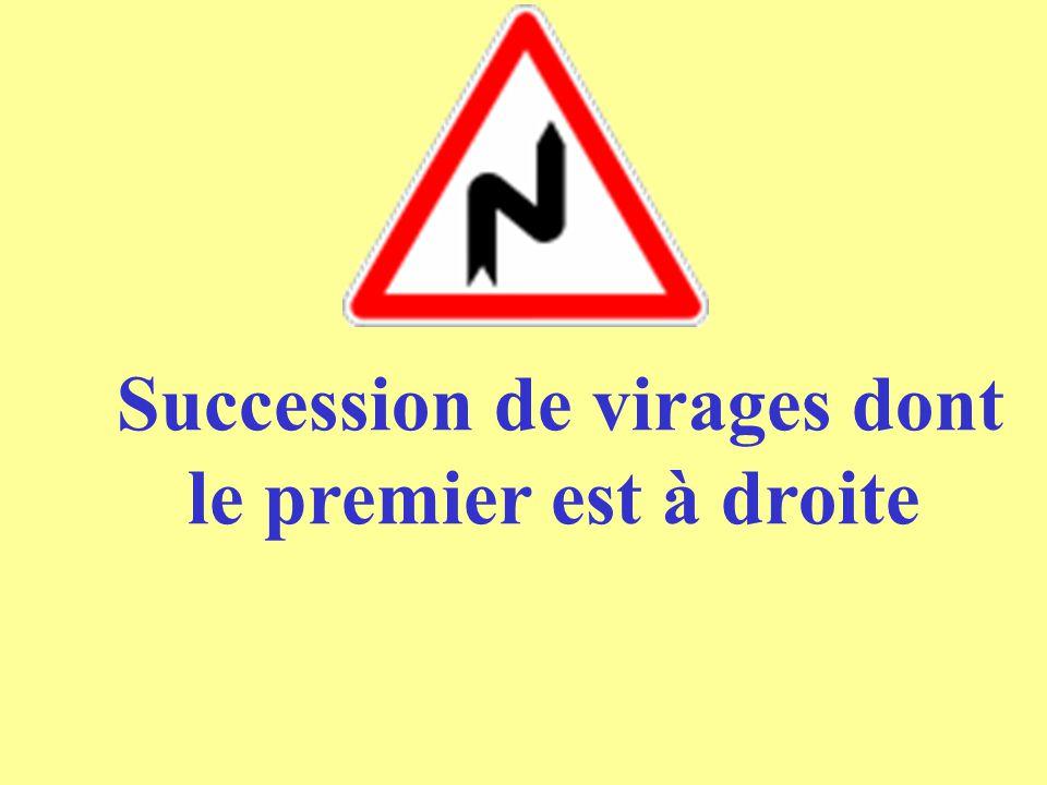 Succession de virages dont