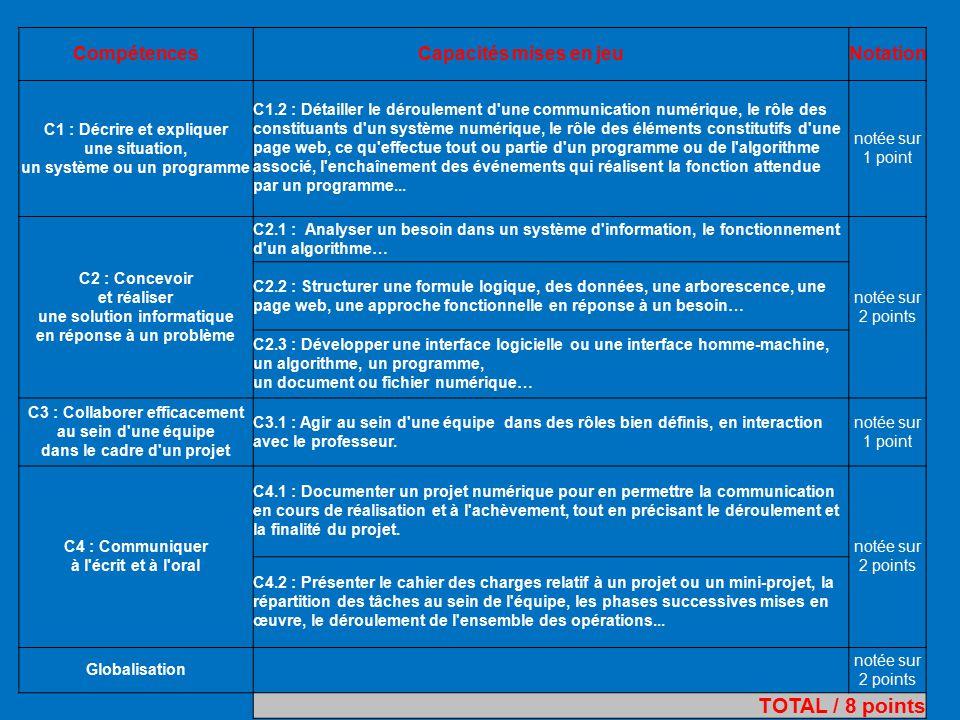 TOTAL / 8 points Compétences Capacités mises en jeu Notation