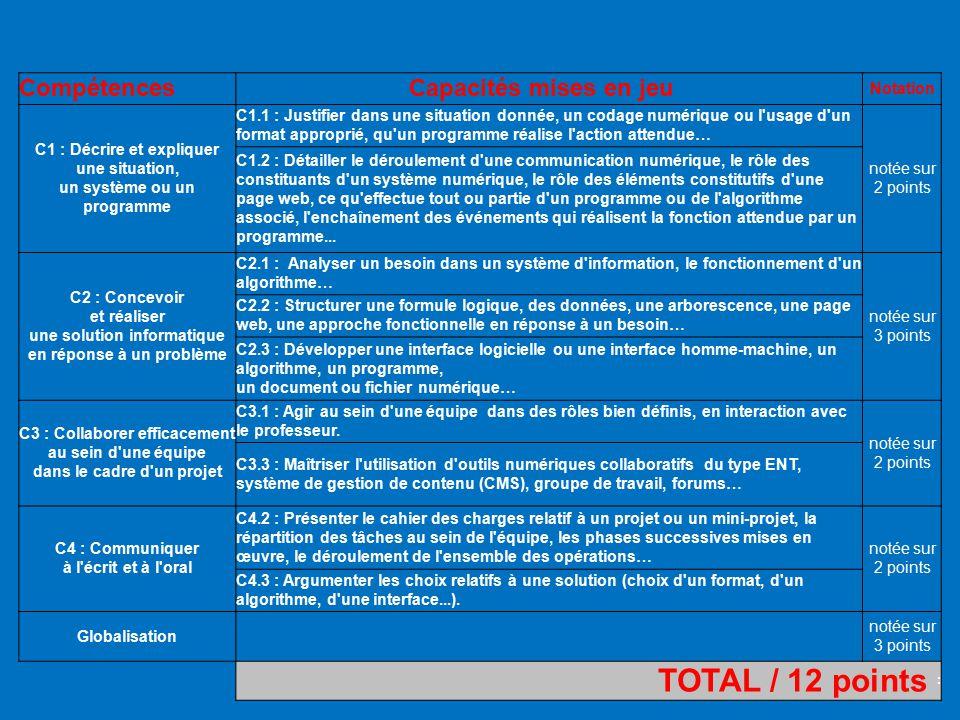 TOTAL / 12 points : Compétences Capacités mises en jeu Notation