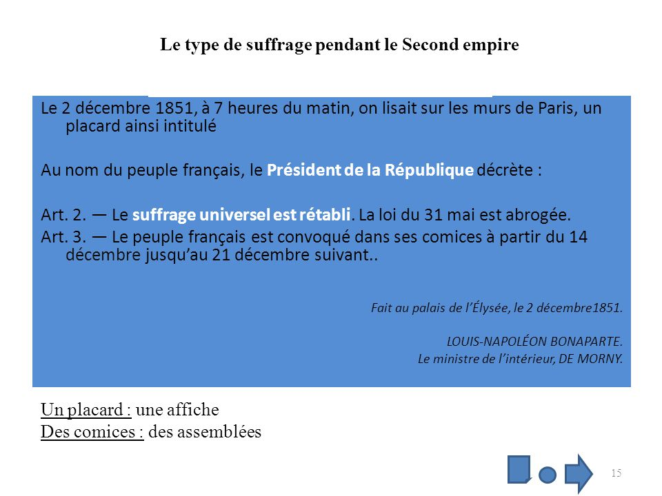 05/06/15 coup d'Etat 2 décembre Le type de suffrage pendant le Second empire.