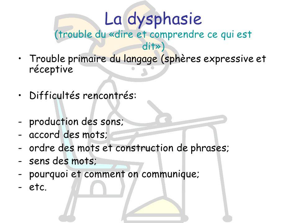 La dysphasie (trouble du «dire et comprendre ce qui est dit»)