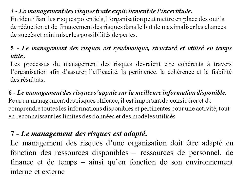 7 - Le management des risques est adapté.