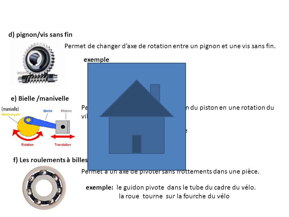 le fonctionnement des objets techniques ppt video online t l charger. Black Bedroom Furniture Sets. Home Design Ideas