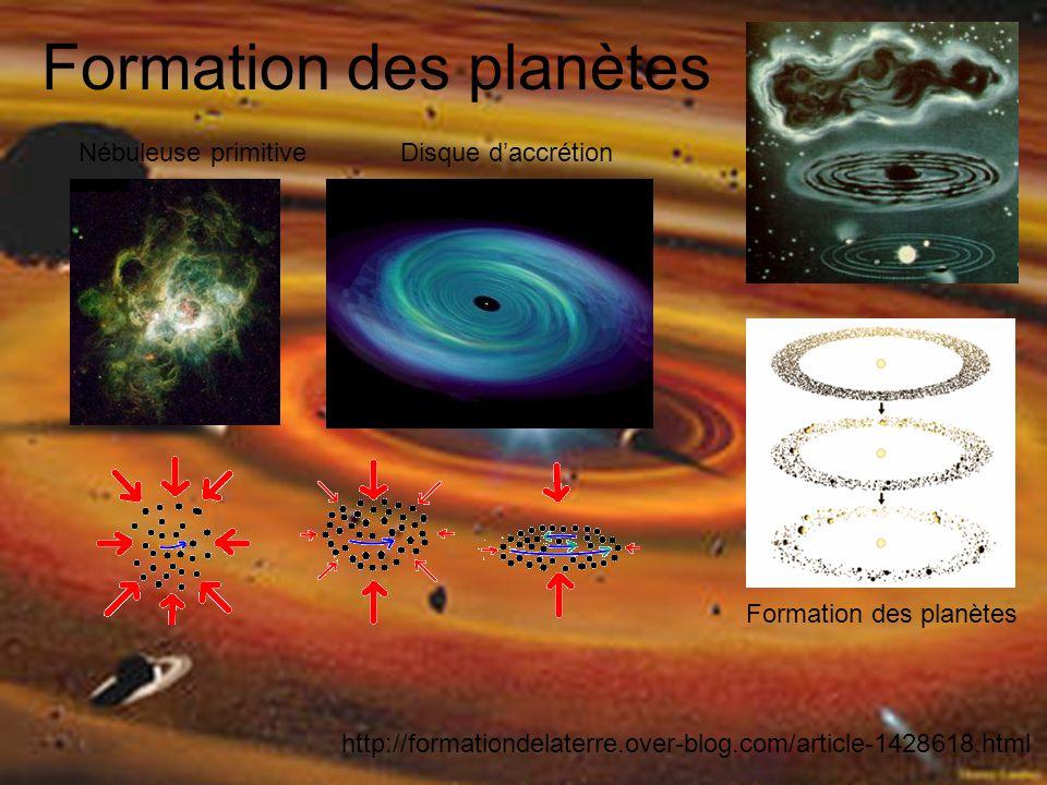 Formation des planètes