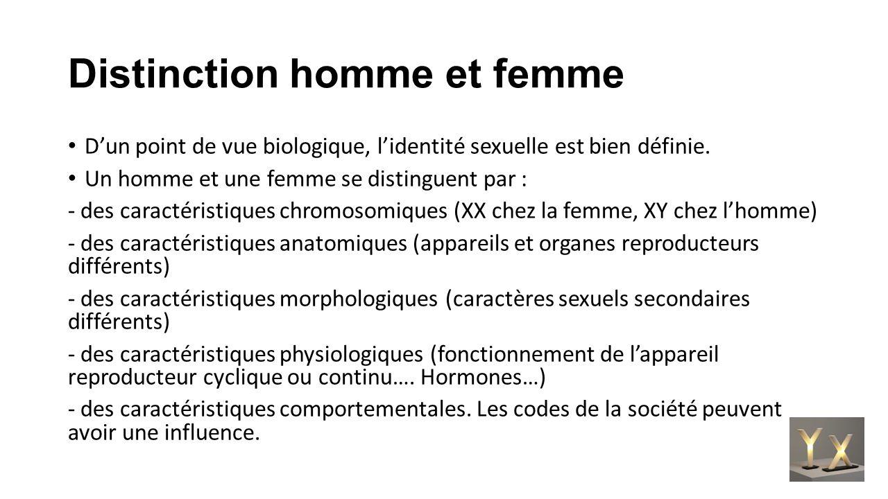 Distinction homme et femme