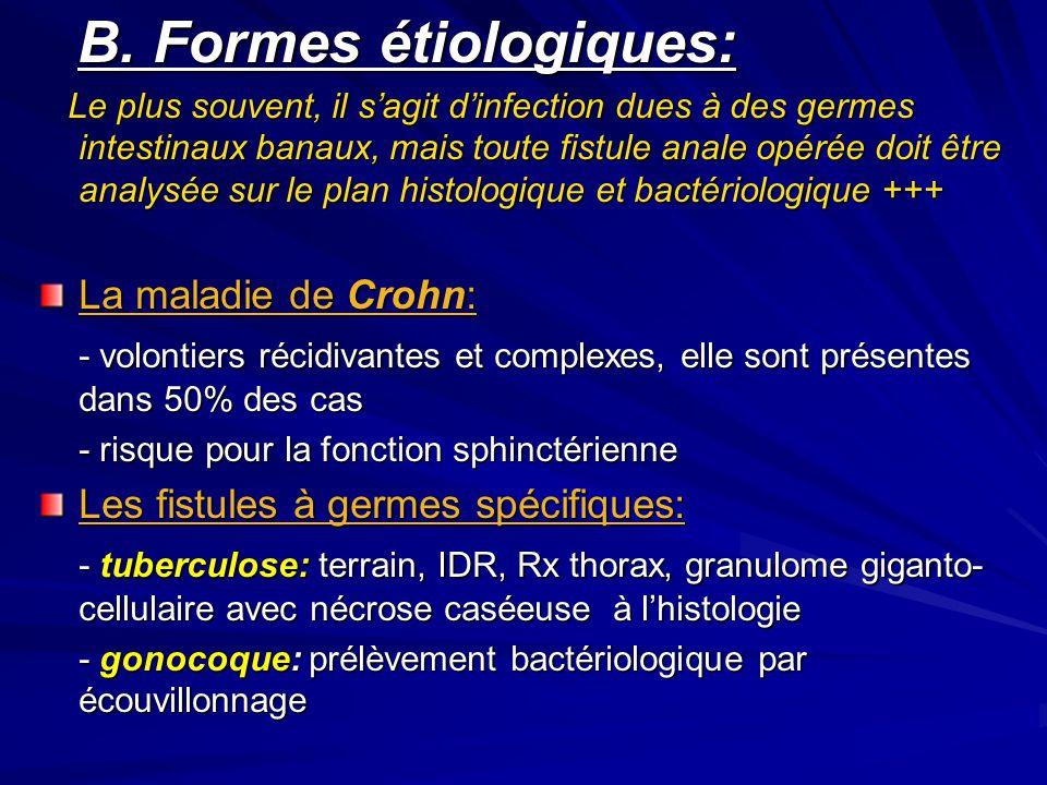 B. Formes étiologiques: