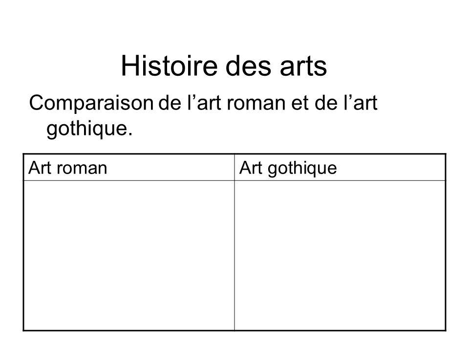 Chapitre histoire n 3 la place de l glise dans l occident for Definition art gothique