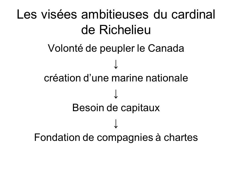 Les visées ambitieuses du cardinal de Richelieu