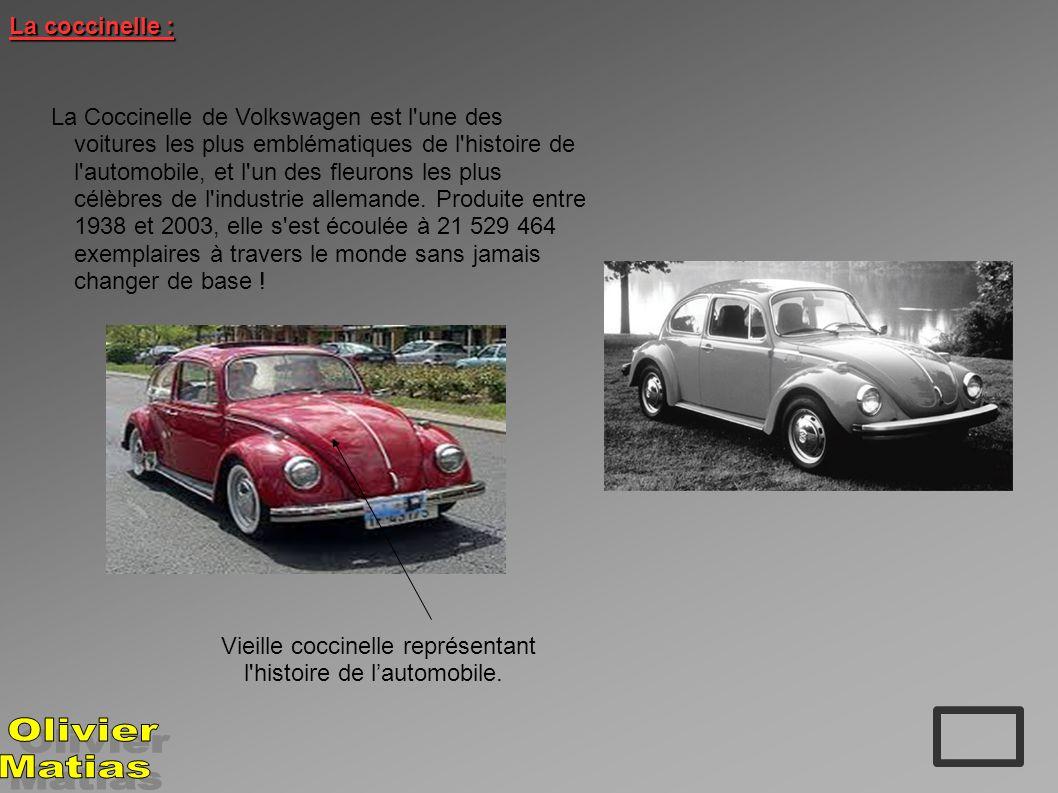evolution de la voiture