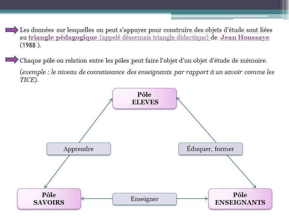 Les données sur lesquelles on peut s appuyer pour construire des objets d étude sont liées au triangle pédagogique (appelé désormais triangle didactique) de Jean Houssaye (1988 ).