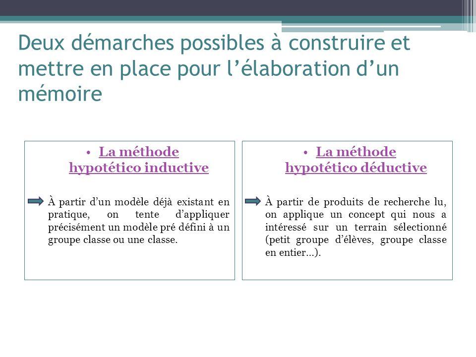 La méthode hypotético inductive La méthode hypotético déductive