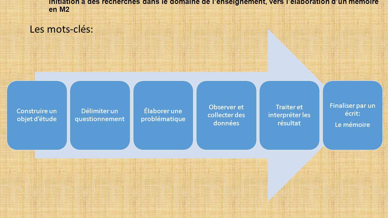 Initiation à des recherches dans le domaine de l'enseignement, vers l'élaboration d'un mémoire en M2