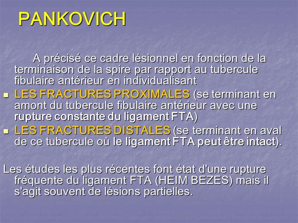 PANKOVICH A précisé ce cadre lésionnel en fonction de la terminaison de la spire par rapport au tubercule fibulaire antérieur en individualisant.