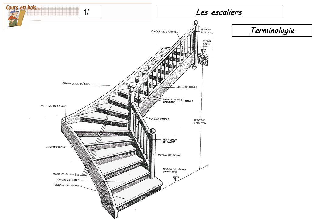 1 les escaliers terminologie ppt video online t l charger. Black Bedroom Furniture Sets. Home Design Ideas