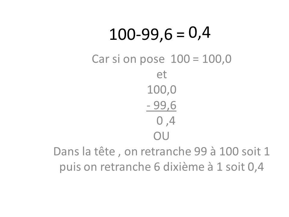 100-99,6 = 0,4.