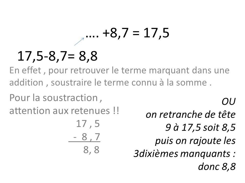 …. +8,7 = 17,5 17,5-8,7= 8,8. En effet , pour retrouver le terme marquant dans une addition , soustraire le terme connu à la somme .