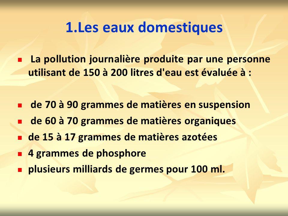 1.Les eaux domestiques La pollution journalière produite par une personne utilisant de 150 à 200 litres d eau est évaluée à :