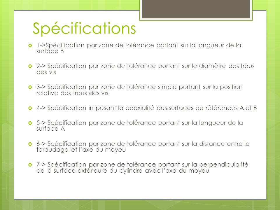Spécifications 1->Spécification par zone de tolérance portant sur la longueur de la surface B.