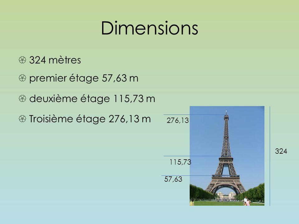 la tour eiffel teneur histore dimensions emplacement ppt video online t l charger. Black Bedroom Furniture Sets. Home Design Ideas