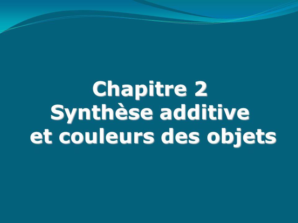 Chapitre 2 Synthèse additive et couleurs des objets