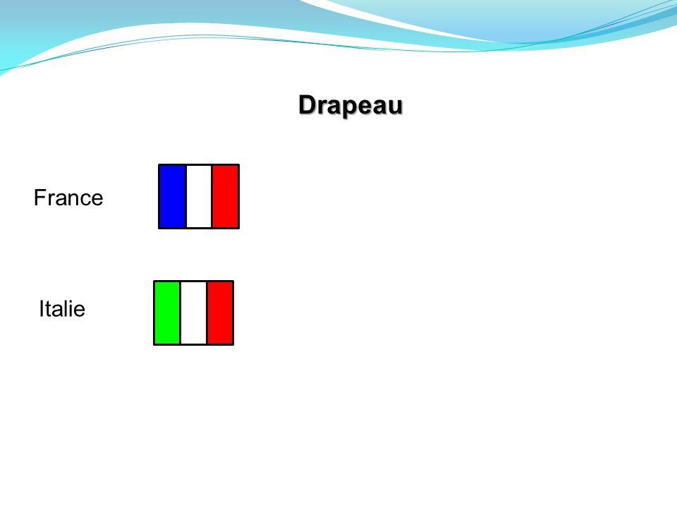 Drapeau France Italie