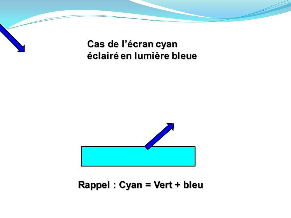 Cas de l'écran cyan éclairé en lumière bleue