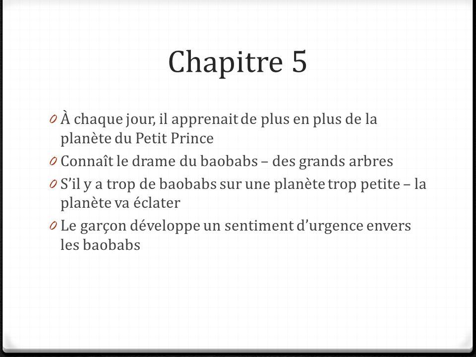 R sum des chapitres le petit prince ppt video online - La chambre des officiers resume du livre ...